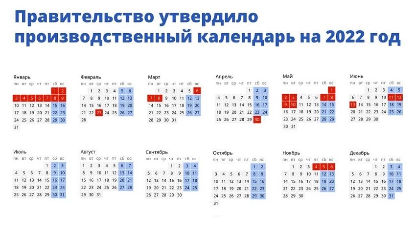 В правительстве РФ определили, как россияне будут отдыхать в 2022 году