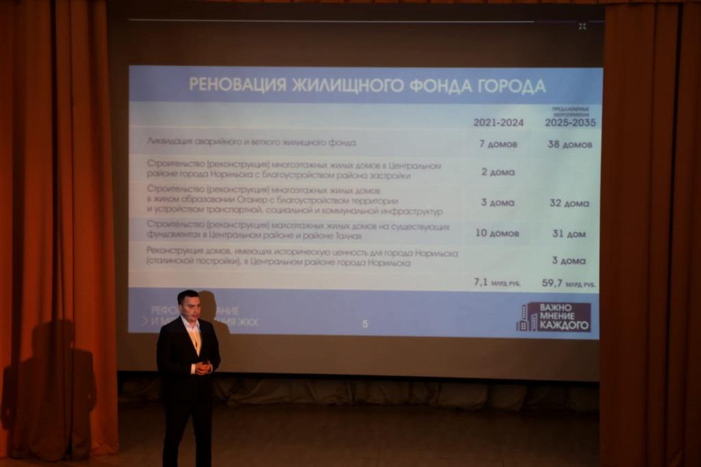 Одной из важных тем стратегической сессии в Норильске стала реновация жилищного фонда