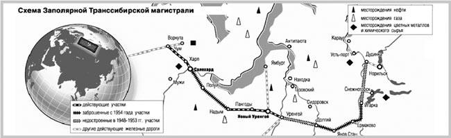 Дорога в Норильск