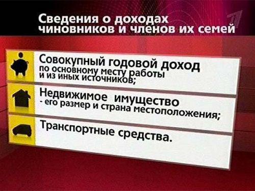 В Норильске 26 руководителей муниципальных учреждений предоставили недостоверные сведения о своих доходах и доходах своих супругов.