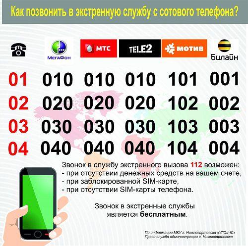 В ночь с 12 на 13 октября телефоны экстренных служб можно будет вызвать только с мобильного телефона.