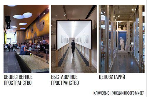 Норильчанам представили концепцию будущего Музея современного искусства, который, по замыслу, должен открыться к 70-летнему юбилею города в здании на Комсомольской, 37.